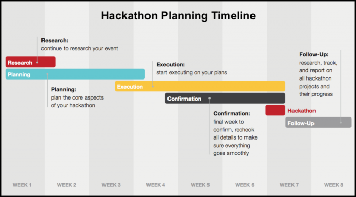 Hackathon | Toolbox of smart participatory methods